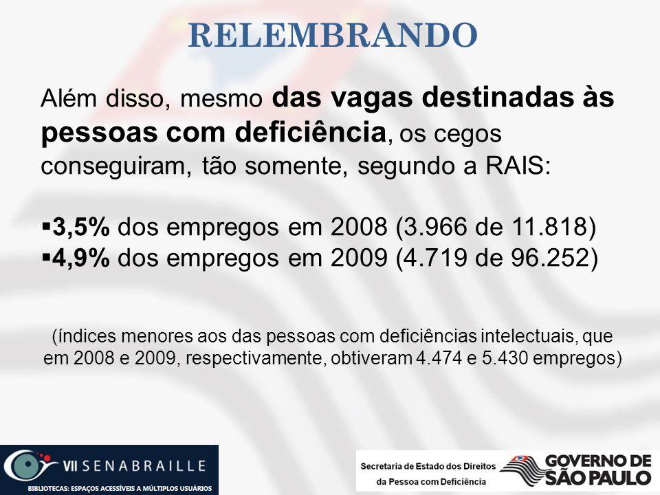 RELEMBRANDO Além disso, mesmo das vagas destinadas às pessoas com deficiência, os cegos conseguiram, tão somente, segundo a RAIS: 3,5% dos empregos em