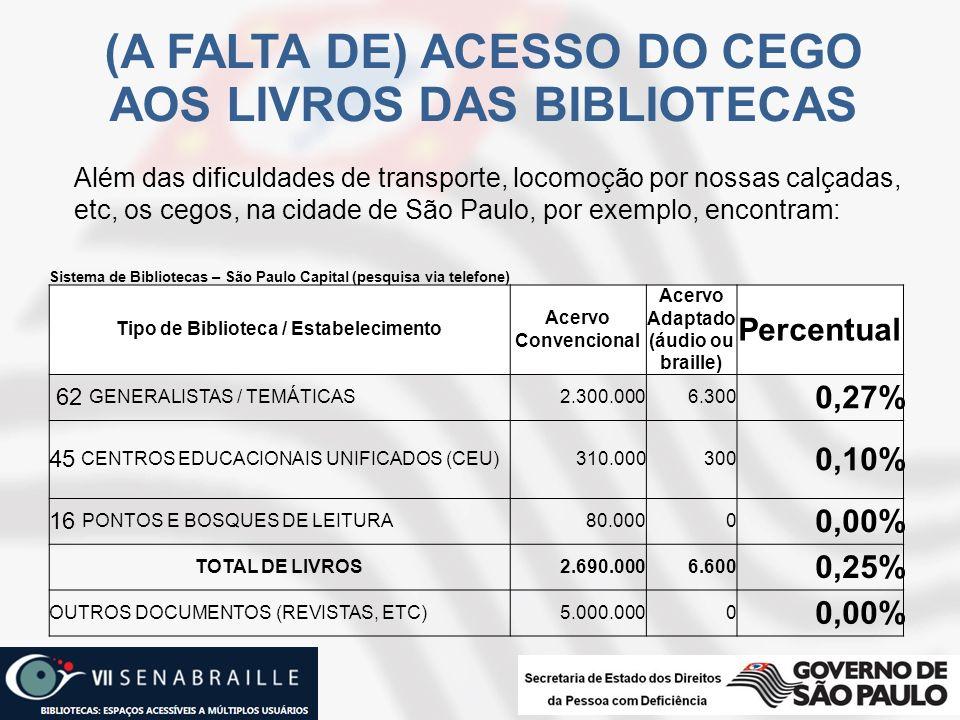 (A FALTA DE) ACESSO DO CEGO AOS LIVROS DAS BIBLIOTECAS Além das dificuldades de transporte, locomoção por nossas calçadas, etc, os cegos, na cidade de