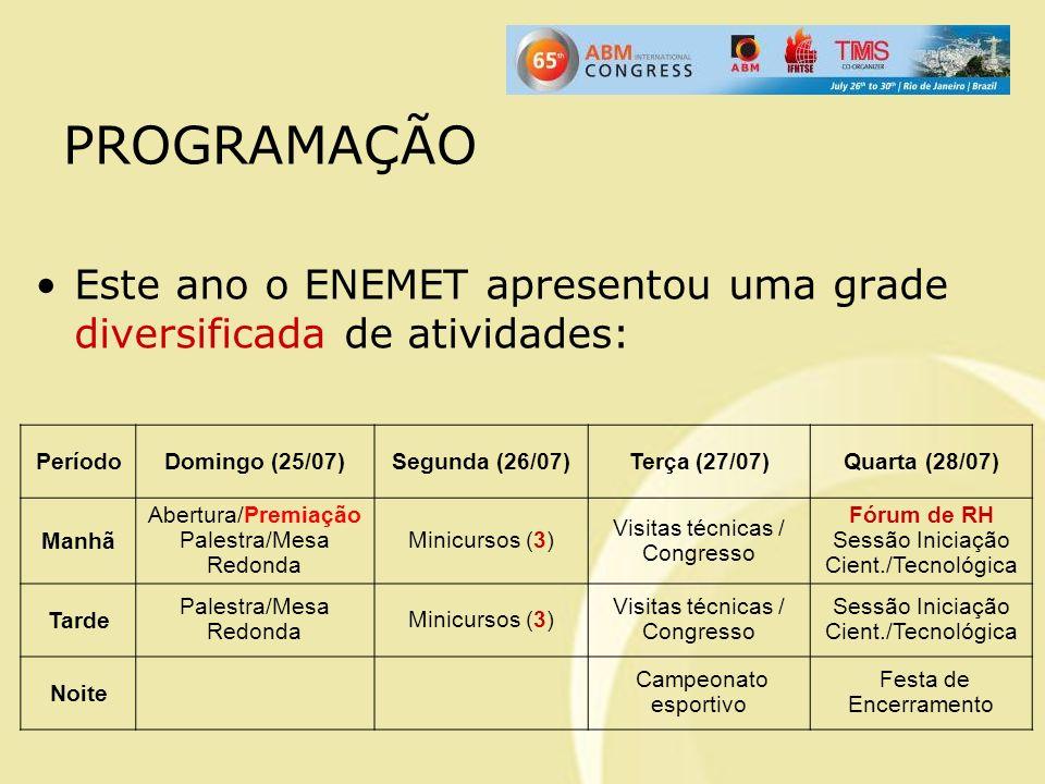 PROGRAMAÇÃO Este ano o ENEMET apresentou uma grade difersificada de atividades: