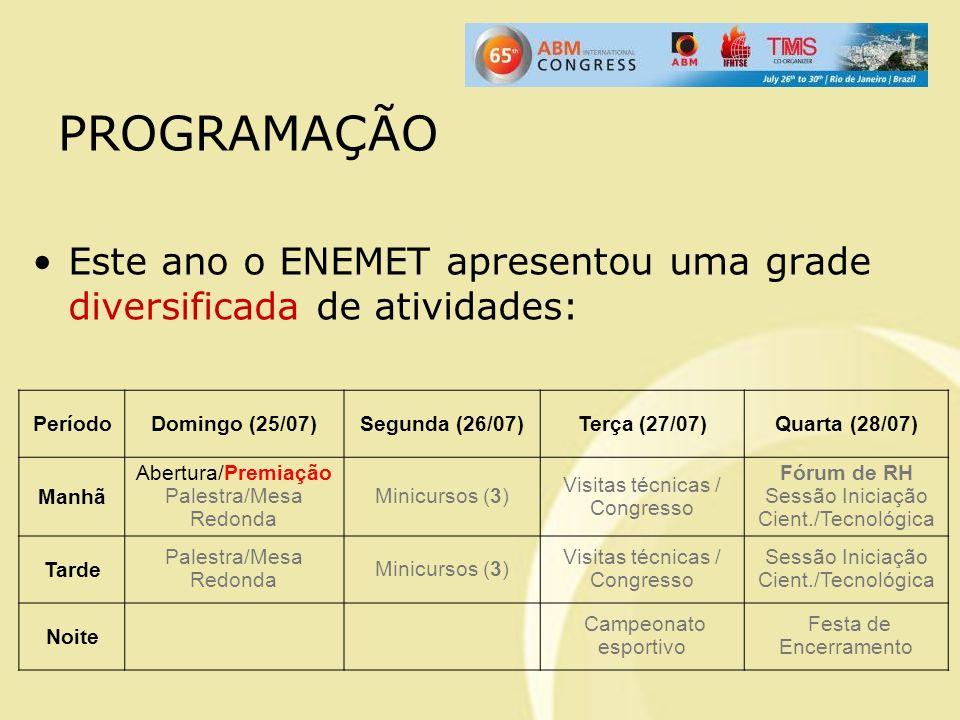 PROGRAMAÇÃO Este ano o ENEMET apresentou uma grade diversificada de atividades: PeríodoDomingo (25/07)Segunda (26/07)Terça (27/07)Quarta (28/07) Manhã