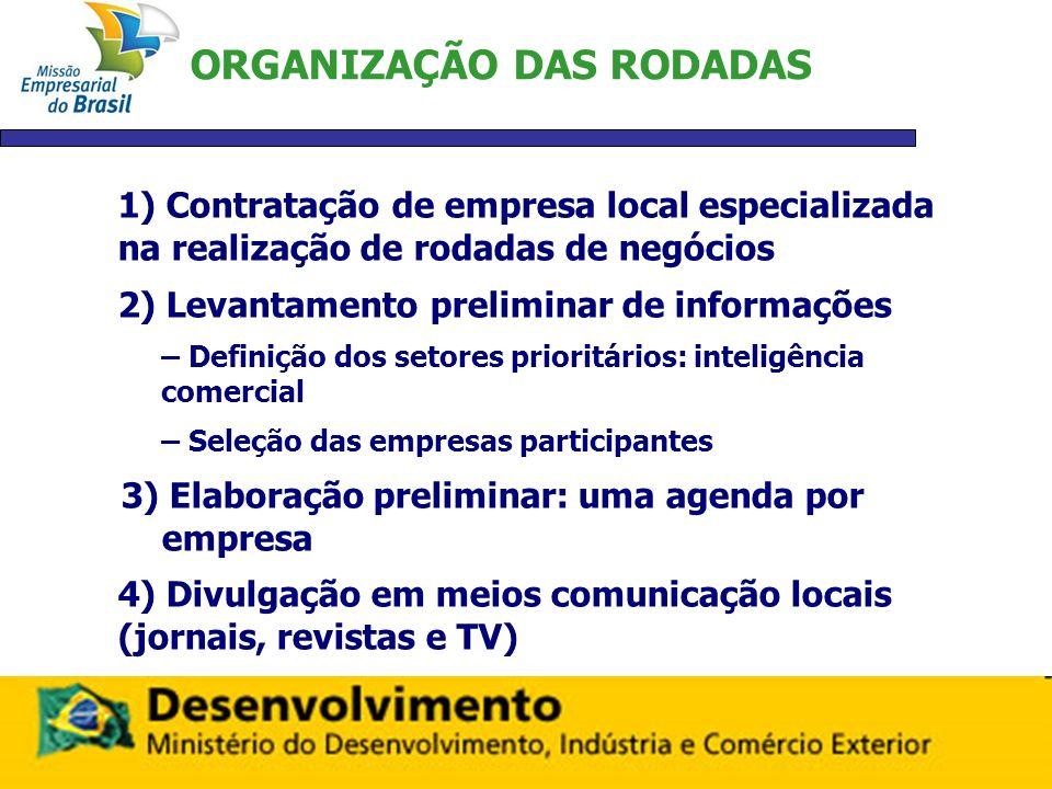 ORGANIZAÇÃO DAS RODADAS 1) Contratação de empresa local especializada na realização de rodadas de negócios 2) Levantamento preliminar de informações –