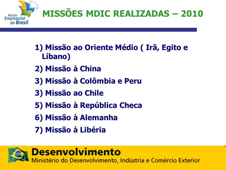 MISSÕES MDIC REALIZADAS – 2010 1) Missão ao Oriente Médio ( Irã, Egito e Líbano) 2) Missão à China 3) Missão à Colômbia e Peru 3) Missão ao Chile 5) M