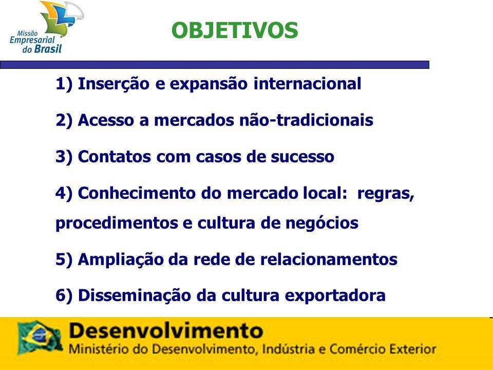 ORGANIZAÇÃO 1) Departamento de Promoção Comercial 2) Tipo de missões: – Ministeriais – Secretários 3) Características: – Rodadas de negócios – Reuniões com representantes de governos estrangeiros – Seminários e outras atividades