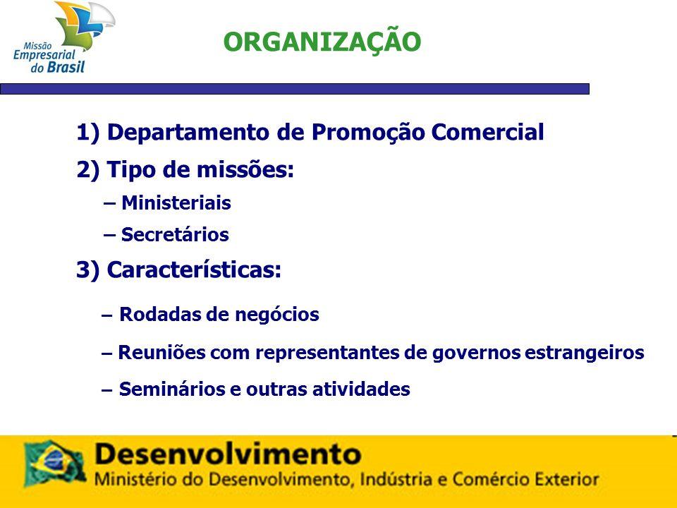 ORGANIZAÇÃO 1) Departamento de Promoção Comercial 2) Tipo de missões: – Ministeriais – Secretários 3) Características: – Rodadas de negócios – Reuniõe