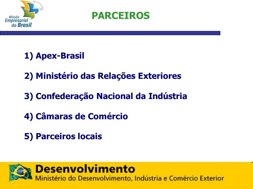PARCEIROS 1) Apex-Brasil 2) Ministério das Relações Exteriores 3) Confederação Nacional da Indústria 4) Câmaras de Comércio 5) Parceiros locais