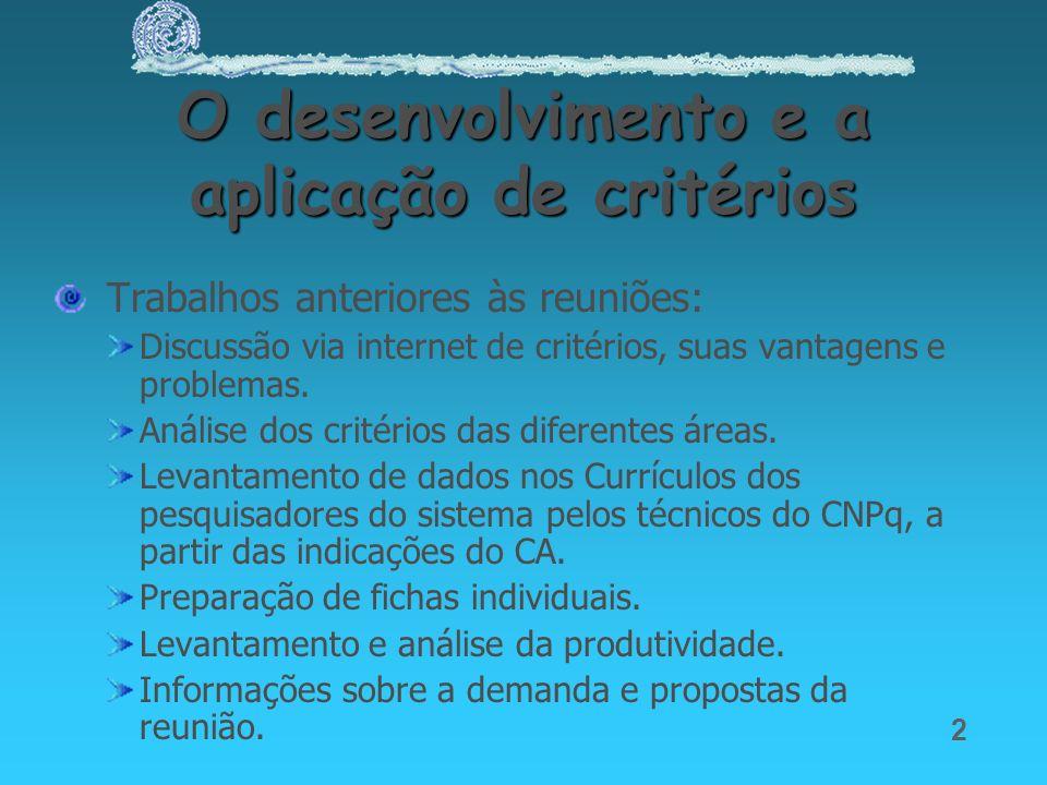 2 O desenvolvimento e a aplicação de critérios Trabalhos anteriores às reuniões: Discussão via internet de critérios, suas vantagens e problemas. Anál