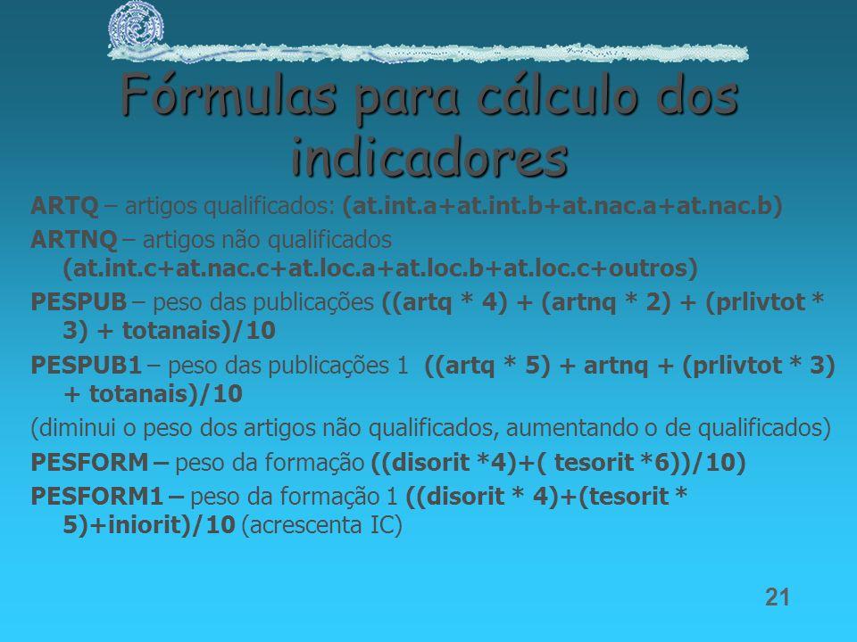 21 Fórmulas para cálculo dos indicadores ARTQ – artigos qualificados: (at.int.a+at.int.b+at.nac.a+at.nac.b) ARTNQ – artigos não qualificados (at.int.c