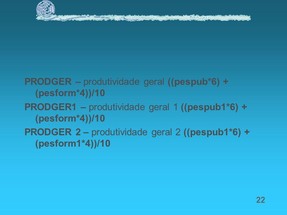 22 PRODGER – produtividade geral ((pespub*6) + (pesform*4))/10 PRODGER1 – produtividade geral 1 ((pespub1*6) + (pesform*4))/10 PRODGER 2 – produtivida