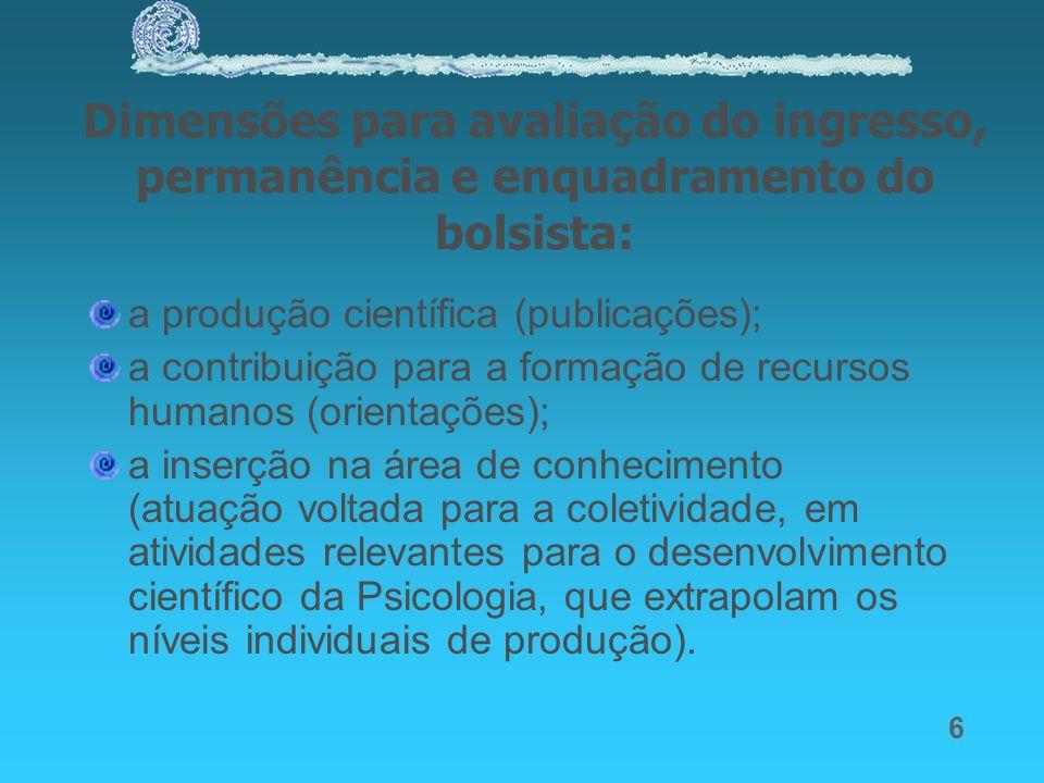 6 Dimensões para avaliação do ingresso, permanência e enquadramento do bolsista: a produção científica (publicações); a contribuição para a formação d