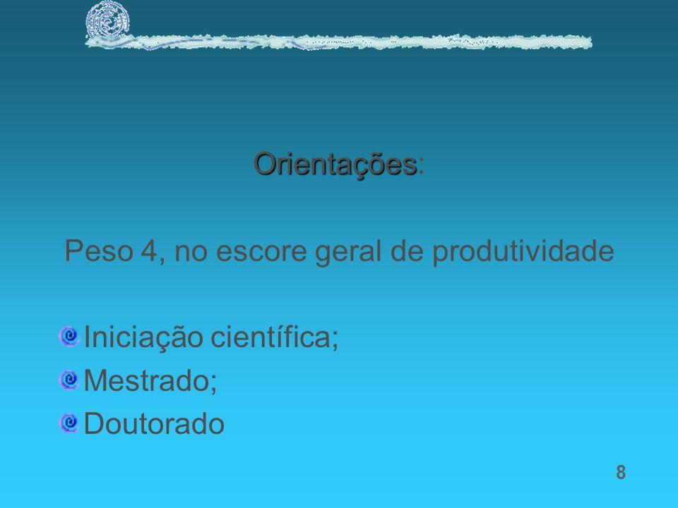 8 Orientações Orientações: Peso 4, no escore geral de produtividade Iniciação científica; Mestrado; Doutorado