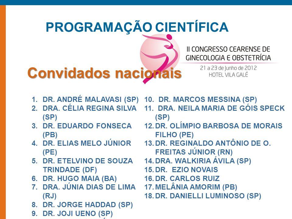 PROGRAMAÇÃO CIENTÍFICA Convidados nacionais 1.DR. ANDRÉ MALAVASI (SP) 2.DRA.