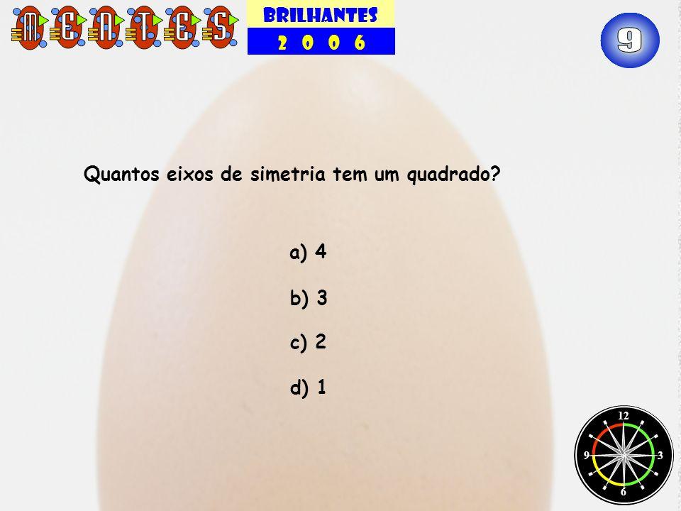 BRILHANTES 2 0 0 6 12 3 6 9 Quantos eixos de simetria tem um quadrado? b) 3 c) 2 a) 4 d) 1