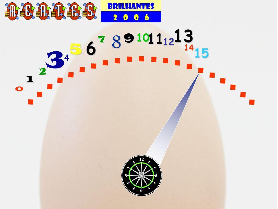 BRILHANTES 2 0 0 6 12 3 6 9..................... 0 1 2 3 4 5 6 7 8 9 10 11 12 13 14 15