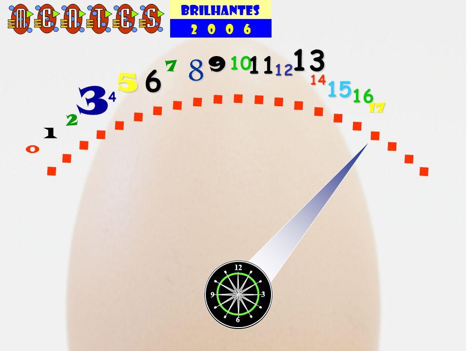 BRILHANTES 2 0 0 6 12 3 6 9..................... 0 1 2 3 4 5 6 7 8 9 10 11 12 13 14 15 16 17