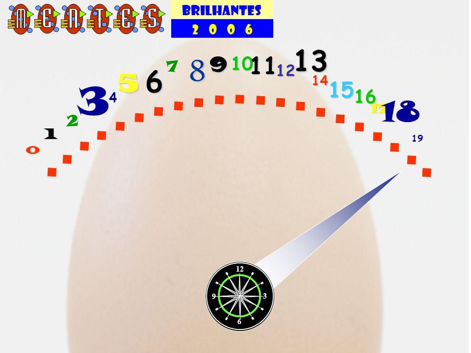 BRILHANTES 2 0 0 6 12 3 6 9..................... 0 1 2 3 4 5 6 7 8 9 10 11 12 13 14 15 16 17 18 19