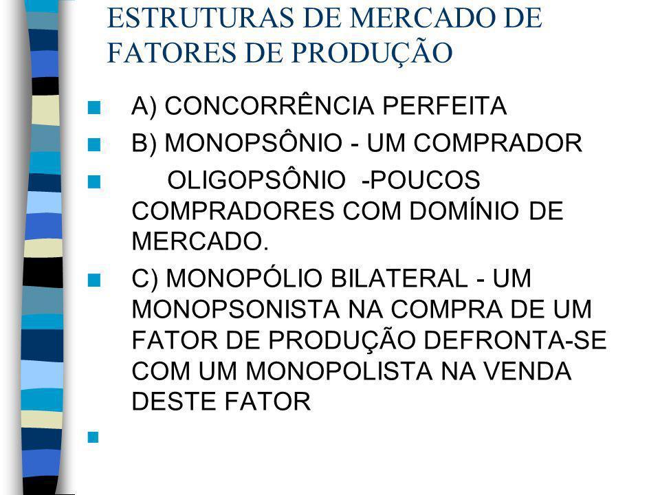ESTRUTURAS DE MERCADO DE FATORES DE PRODUÇÃO n A) CONCORRÊNCIA PERFEITA n B) MONOPSÔNIO - UM COMPRADOR n OLIGOPSÔNIO -POUCOS COMPRADORES COM DOMÍNIO D