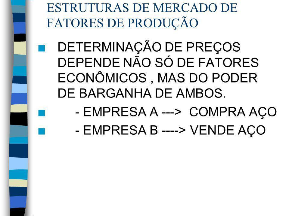 ESTRUTURAS DE MERCADO DE FATORES DE PRODUÇÃO n DETERMINAÇÃO DE PREÇOS DEPENDE NÃO SÓ DE FATORES ECONÔMICOS, MAS DO PODER DE BARGANHA DE AMBOS. n - EMP