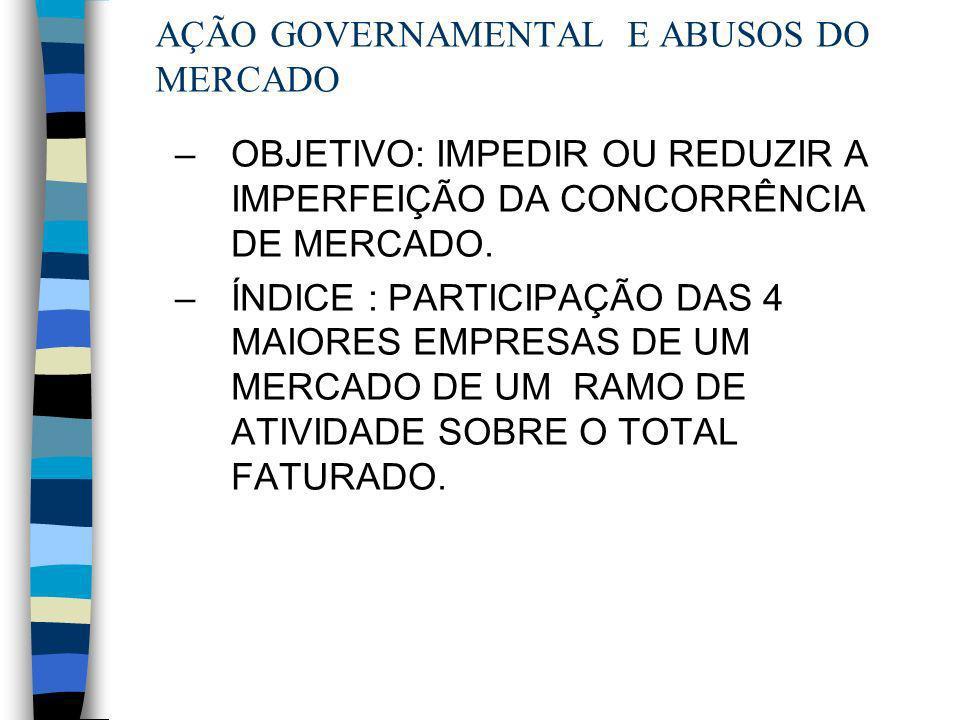 AÇÃO GOVERNAMENTAL E ABUSOS DO MERCADO –OBJETIVO: IMPEDIR OU REDUZIR A IMPERFEIÇÃO DA CONCORRÊNCIA DE MERCADO. –ÍNDICE : PARTICIPAÇÃO DAS 4 MAIORES EM