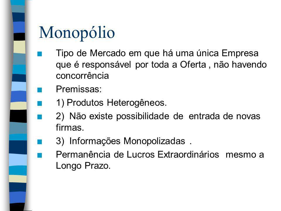 Monopólio n Tipo de Mercado em que há uma única Empresa que é responsável por toda a Oferta, não havendo concorrência n Premissas: n 1) Produtos Heter