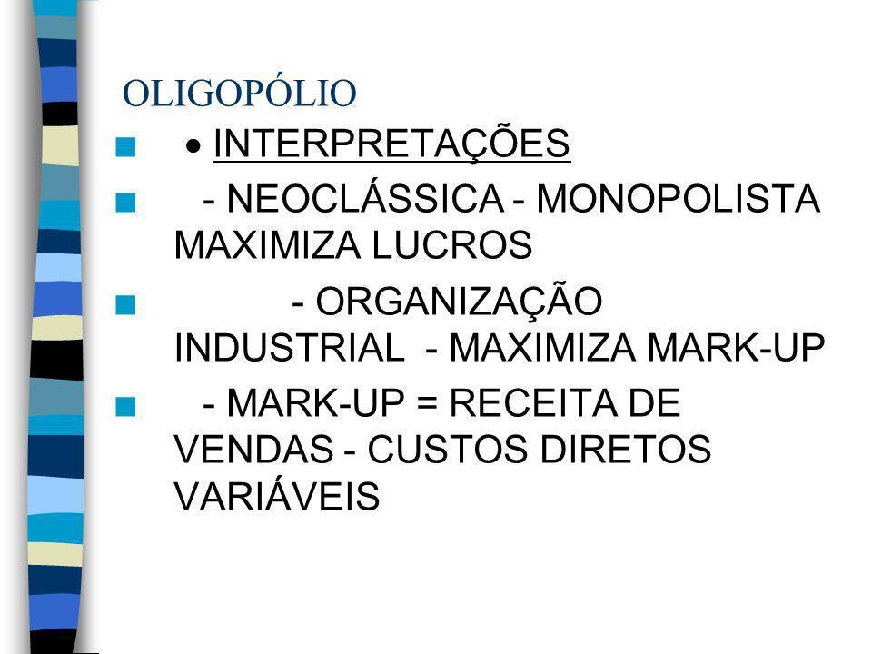 OLIGOPÓLIO n INTERPRETAÇÕES n - NEOCLÁSSICA - MONOPOLISTA MAXIMIZA LUCROS n - ORGANIZAÇÃO INDUSTRIAL - MAXIMIZA MARK-UP n - MARK-UP = RECEITA DE VENDA