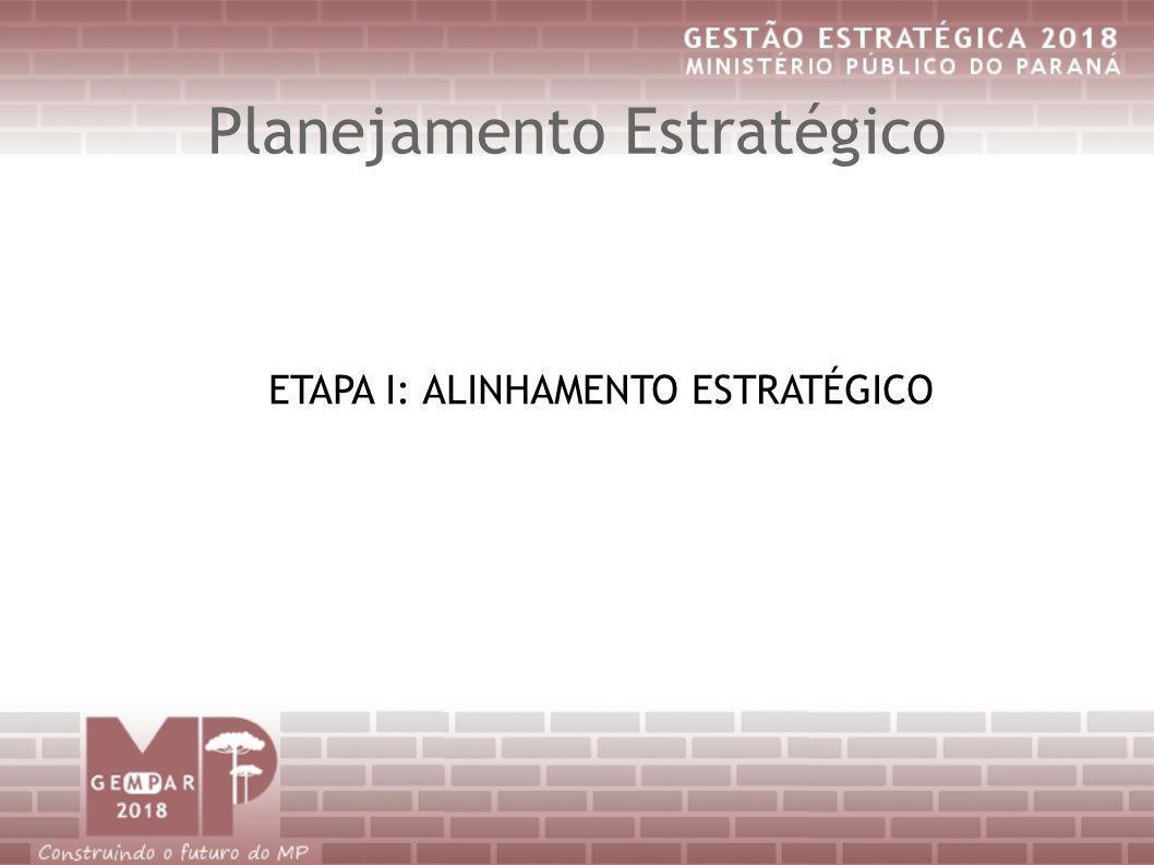 Planejamento Estratégico ETAPA I: ALINHAMENTO ESTRATÉGICO