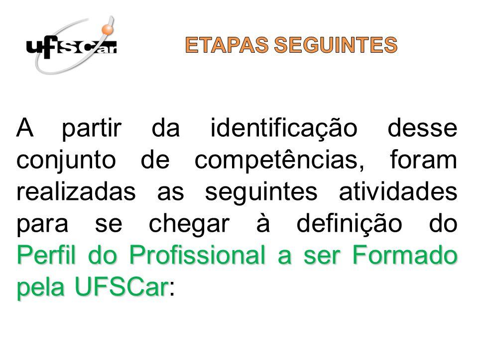 Perfil do Profissional a ser Formado pela UFSCar A partir da identificação desse conjunto de competências, foram realizadas as seguintes atividades pa