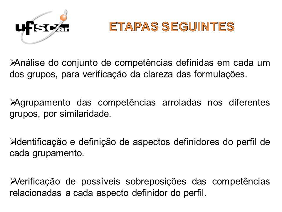 Análise do conjunto de competências definidas em cada um dos grupos, para verificação da clareza das formulações. Agrupamento das competências arrolad