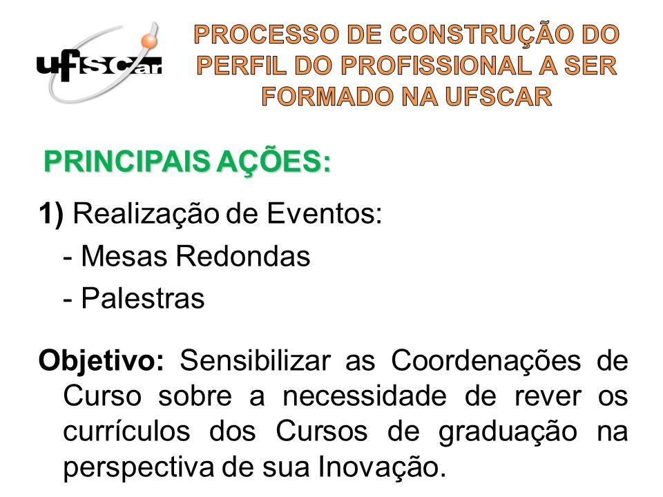1) Realização de Eventos: - Mesas Redondas - Palestras Objetivo: Sensibilizar as Coordenações de Curso sobre a necessidade de rever os currículos dos