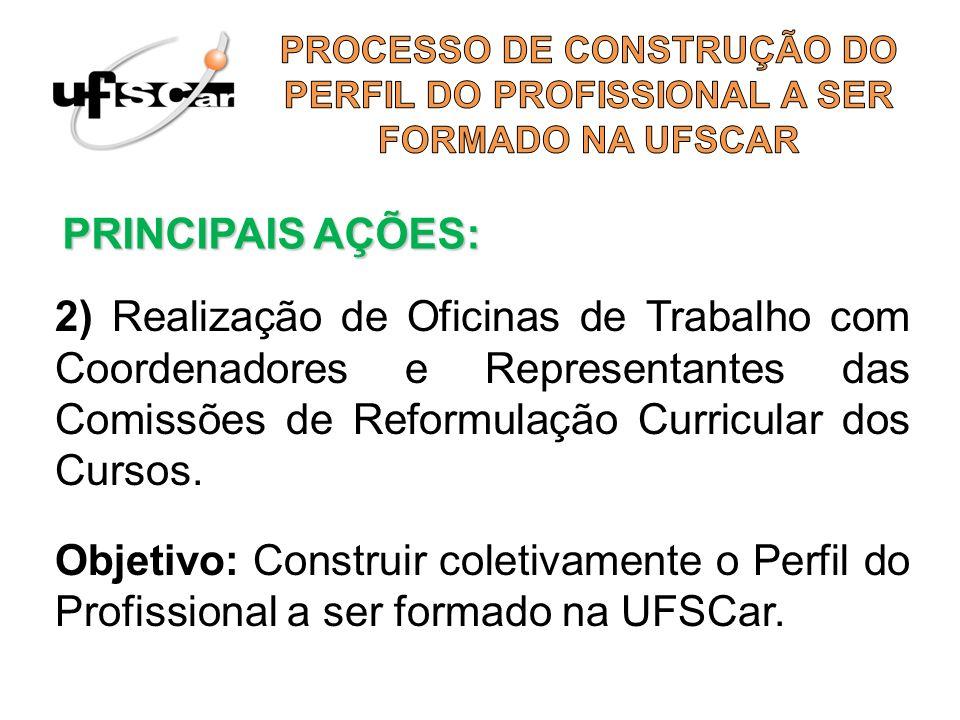 2) Realização de Oficinas de Trabalho com Coordenadores e Representantes das Comissões de Reformulação Curricular dos Cursos. Objetivo: Construir cole