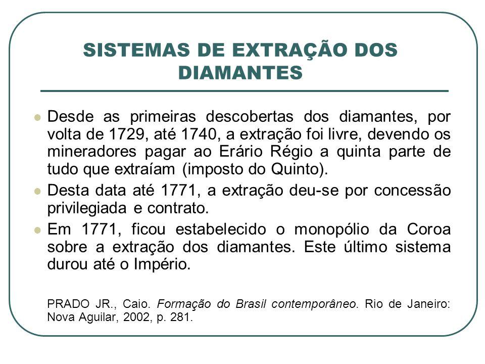 SISTEMAS DE EXTRAÇÃO DOS DIAMANTES Desde as primeiras descobertas dos diamantes, por volta de 1729, até 1740, a extração foi livre, devendo os minerad