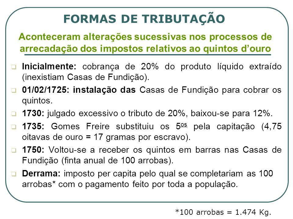 Inicialmente: cobrança de 20% do produto líquido extraído (inexistiam Casas de Fundição). 01/02/1725: instalação das Casas de Fundição para cobrar os