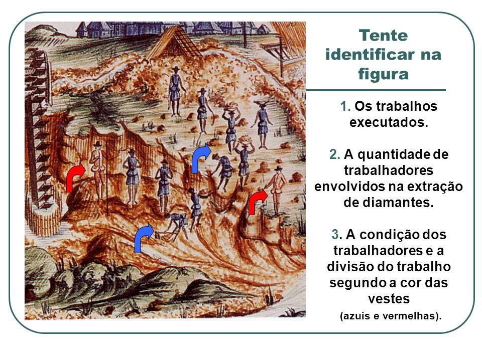 A partir da análise da imagem Lavagem do ouro perto da montanha do Itacolomi, de Rugendas, identifique: 1.