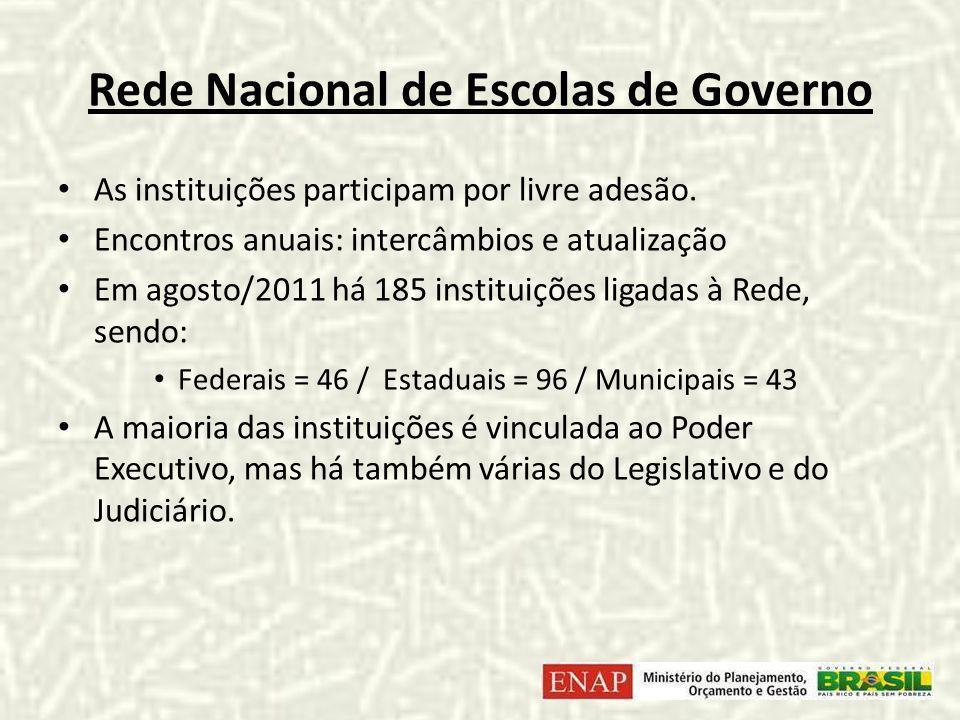 As instituições participam por livre adesão.