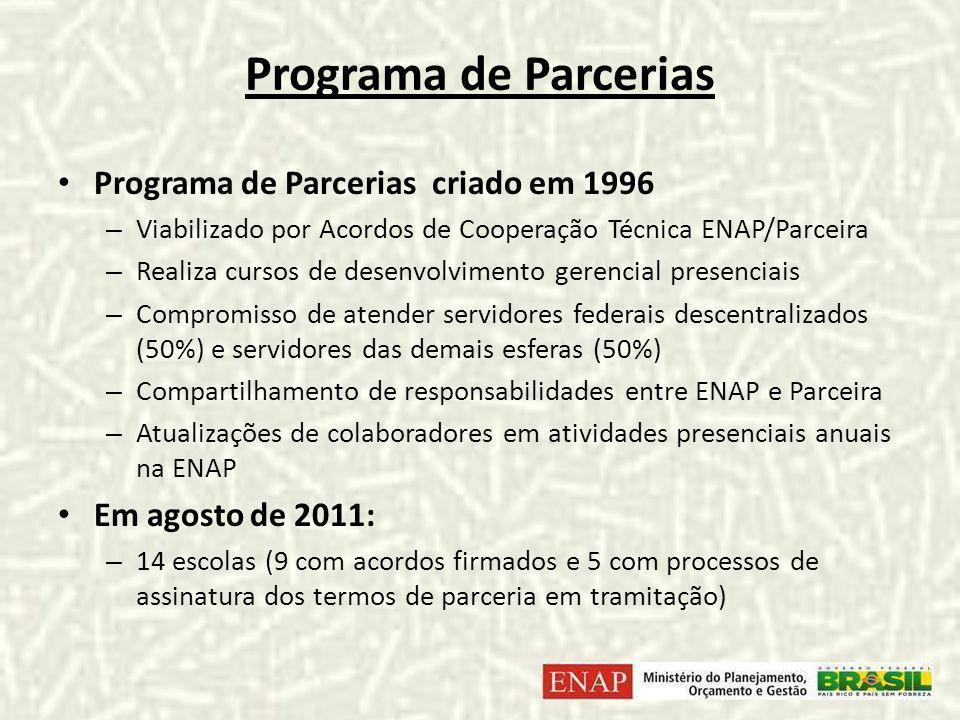 Programa de Parcerias Programa de Parcerias criado em 1996 – Viabilizado por Acordos de Cooperação Técnica ENAP/Parceira – Realiza cursos de desenvolvimento gerencial presenciais – Compromisso de atender servidores federais descentralizados (50%) e servidores das demais esferas (50%) – Compartilhamento de responsabilidades entre ENAP e Parceira – Atualizações de colaboradores em atividades presenciais anuais na ENAP Em agosto de 2011: – 14 escolas (9 com acordos firmados e 5 com processos de assinatura dos termos de parceria em tramitação)