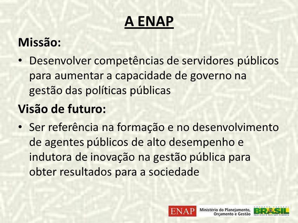 A ENAP Missão: Desenvolver competências de servidores públicos para aumentar a capacidade de governo na gestão das políticas públicas Visão de futuro: Ser referência na formação e no desenvolvimento de agentes públicos de alto desempenho e indutora de inovação na gestão pública para obter resultados para a sociedade