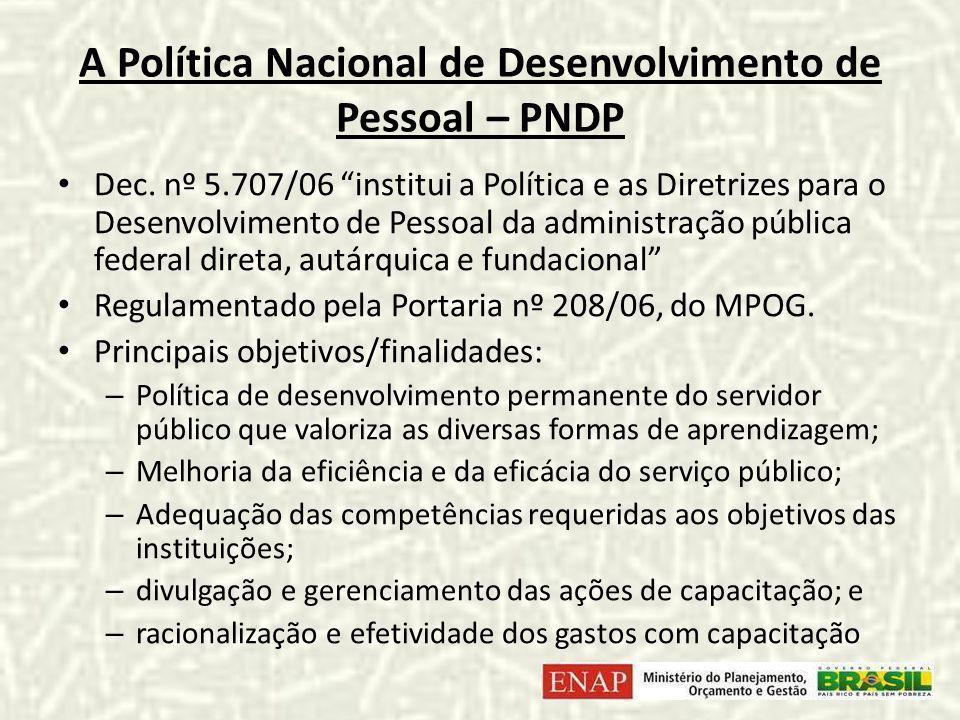 A Política Nacional de Desenvolvimento de Pessoal – PNDP Dec.