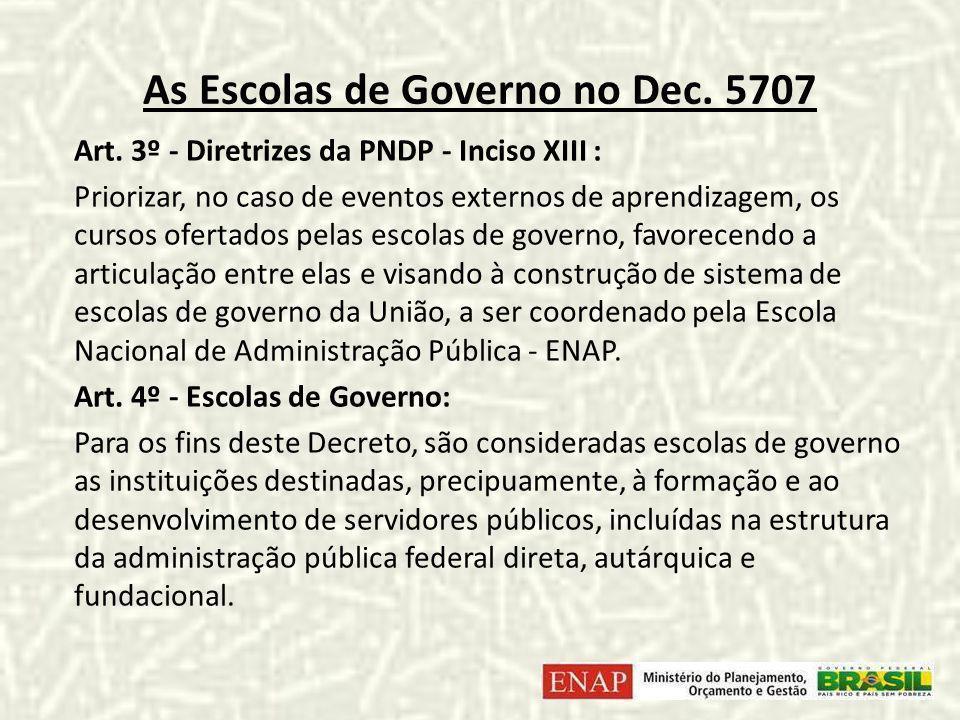 As Escolas de Governo no Dec.5707 Art.