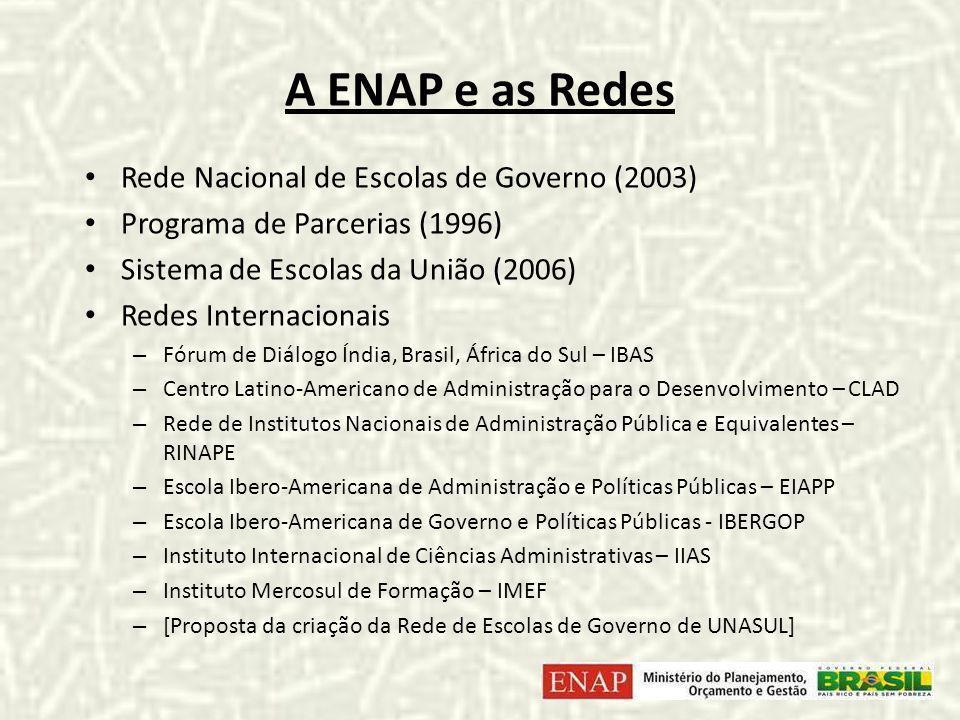 A ENAP e as Redes Rede Nacional de Escolas de Governo (2003) Programa de Parcerias (1996) Sistema de Escolas da União (2006) Redes Internacionais – Fórum de Diálogo Índia, Brasil, África do Sul – IBAS – Centro Latino-Americano de Administração para o Desenvolvimento – CLAD – Rede de Institutos Nacionais de Administração Pública e Equivalentes – RINAPE – Escola Ibero-Americana de Administração e Políticas Públicas – EIAPP – Escola Ibero-Americana de Governo e Políticas Públicas - IBERGOP – Instituto Internacional de Ciências Administrativas – IIAS – Instituto Mercosul de Formação – IMEF – [Proposta da criação da Rede de Escolas de Governo de UNASUL]