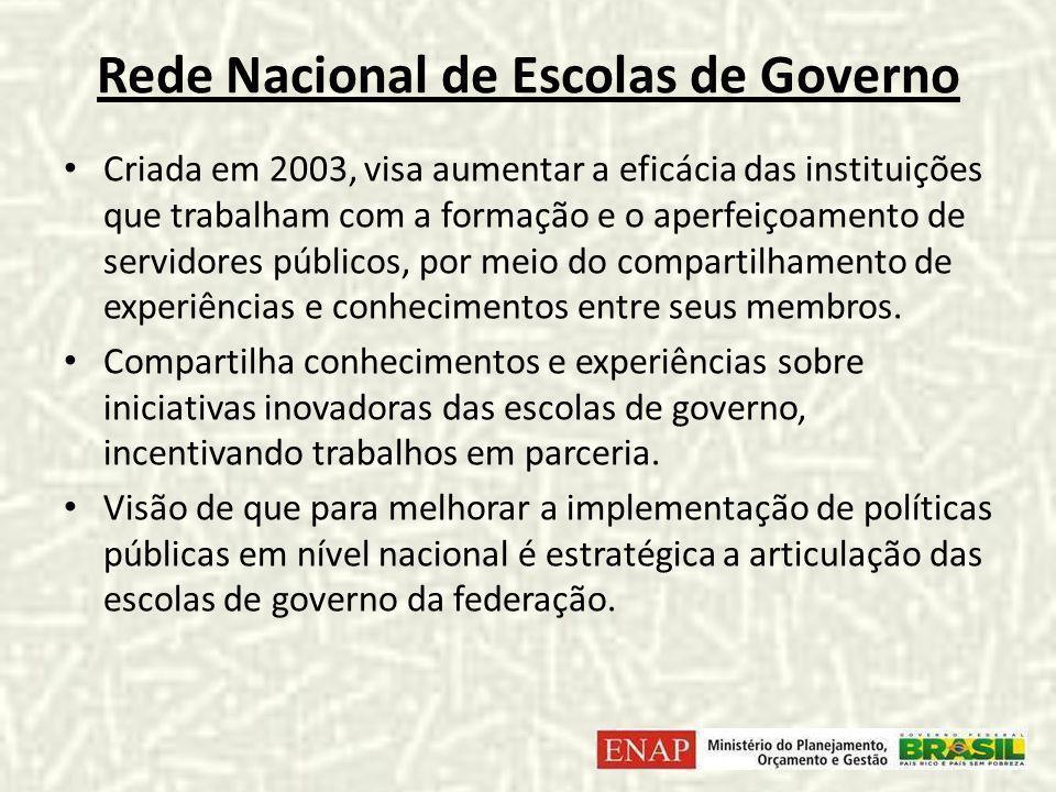 Rede Nacional de Escolas de Governo Criada em 2003, visa aumentar a eficácia das instituições que trabalham com a formação e o aperfeiçoamento de servidores públicos, por meio do compartilhamento de experiências e conhecimentos entre seus membros.