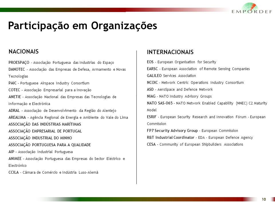 10 PROESPAÇO - Associação Portuguesa das Industrias do Espaço DANOTEC - Associação das Empresas de Defesa, Armamento e Novas Tecnologias PAIC – Portuguese Airspace Industry Consortium COTEC – Associação Empresarial para a Inovação ANETIE - Associação Nacional das Empresas das Tecnologias de Informação e Electrónica ADRAL – Associação de Desenvolvimento da Região do Alentejo AREALIMA – Agência Regional de Energia e Ambiente do Vale do Lima ASSOCIAÇÃO DAS INDÚSTRIAS MARÍTIMAS ASSOCIAÇÃO EMPRESARIAL DE PORTUGAL ASSOCIAÇÃO INDUSTRIAL DO MINHO ASSOCIAÇÃO PORTUGUESA PARA A QUALIDADE AIP – Associação Industrial Portuguesa ANIMEE – Associação Portuguesa das Empresas do Sector Eléctrico e Electrónico CCILA - Câmara de Comércio e Indústria Luso-Alemã Participação em Organizações EOS - European Organisation for Security EARSC - European Association of Remote Sensing Companies GALILEO Services Association NCOIC - Network Centric Operations Industry Consortium ASD - AeroSpace and Defence Network NIAG - NATO Industry Advisory Groups NATO SAS-065 – NATO Network Enabled Capability (NNEC) C2 Maturity Model ESRIF - European Security Research and Innovation Fórum - European Commission FP7 Security Advisory Group - European Commission R&T Industrial Coordinator - EDA - European Defence Agency CESA – Community of European Shipbuilders Associations NACIONAIS INTERNACIONAIS