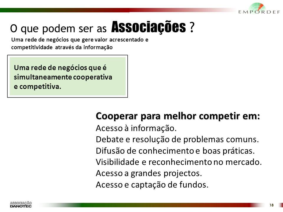 18 O que podem ser as Associações .Cooperar para melhor competir em: Acesso à informação.