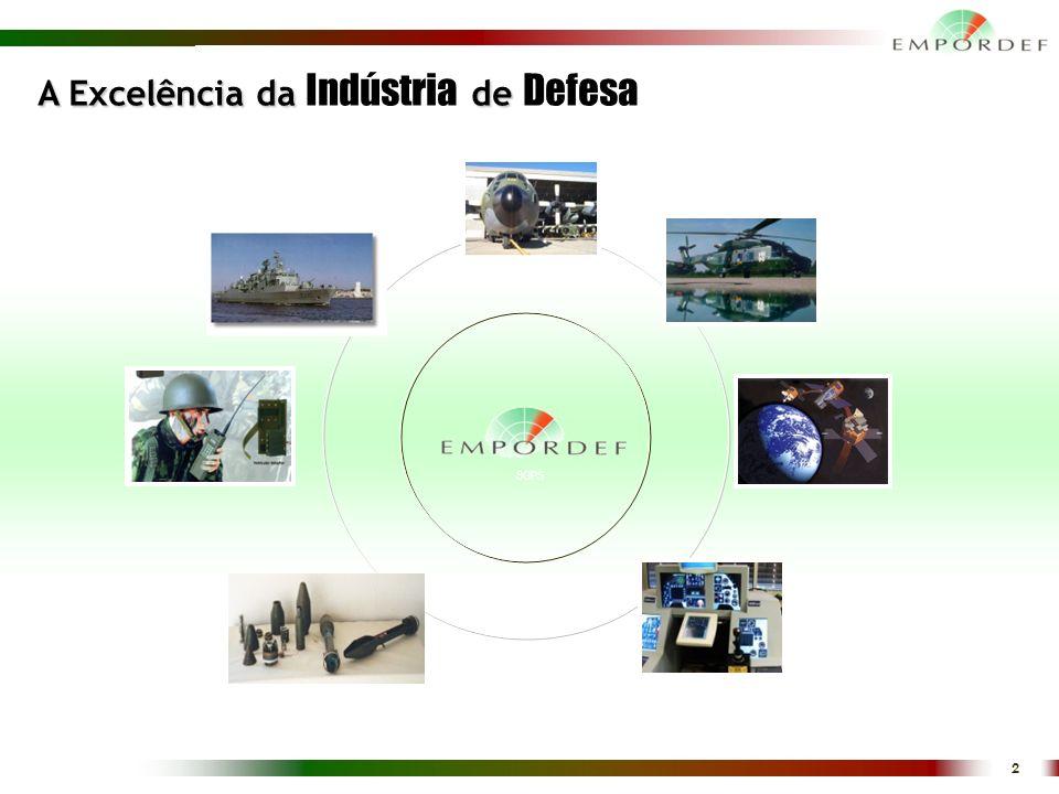23 Objectivo Criar condições para acesso ao Mercado Europeu de Equipamento de Defesa (EDEM) e integração na Base Tecnológica e Industrial de Defesa Europeia (EDTIB).