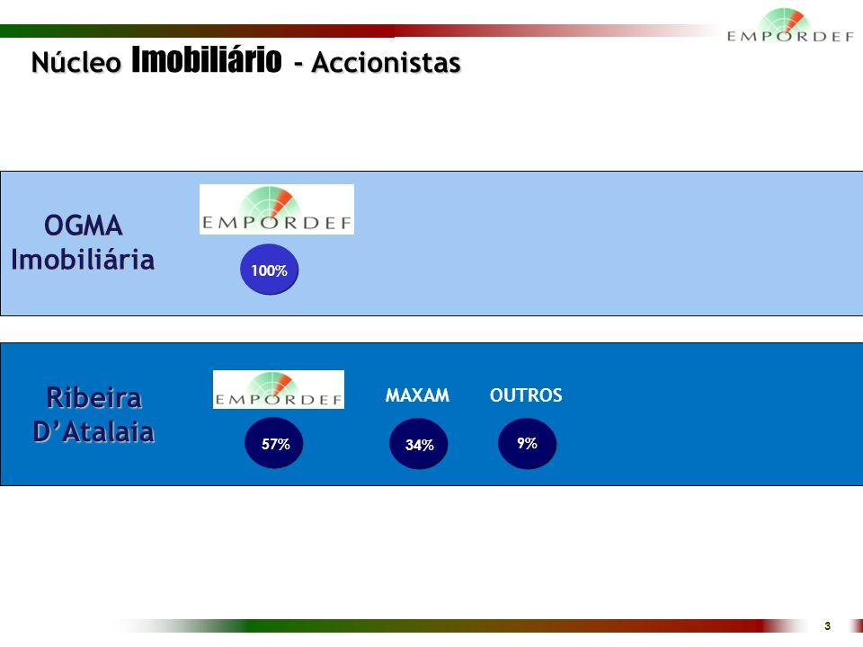 4 Núcleo - Accionistas Núcleo Financeiro - Accionistas 100% Defaerloc Defloc 81% BANCA 19%