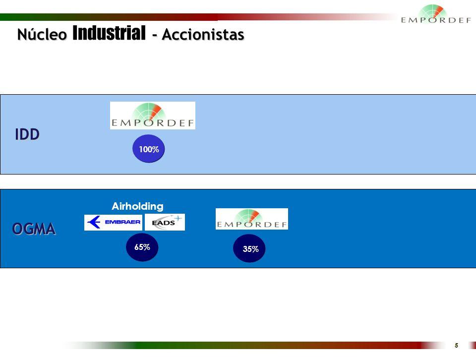 5 Núcleo - Accionistas Núcleo Industrial - Accionistas 100% IDD OGMA 35% 65% Airholding