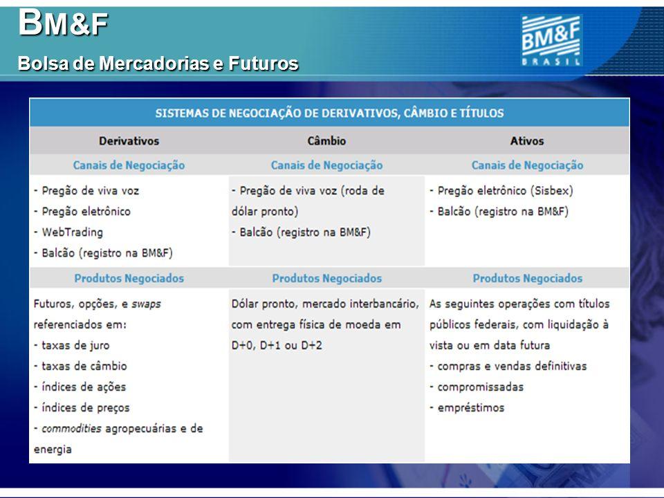 CBLC Companhia Brasileira de Liquidação e Custódia CBLC Companhia Brasileira de Liquidação e Custódia Agentes de Compensação Agentes de Compensação - São Bancos, Corretoras e Distribuidoras.