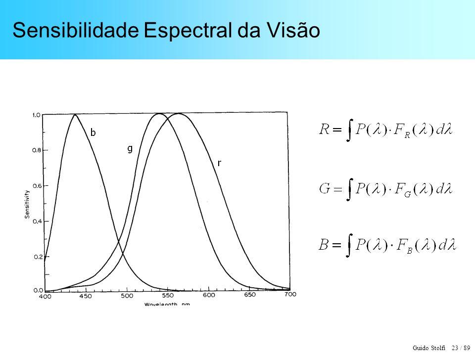 Guido Stolfi 23 / 89 Sensibilidade Espectral da Visão