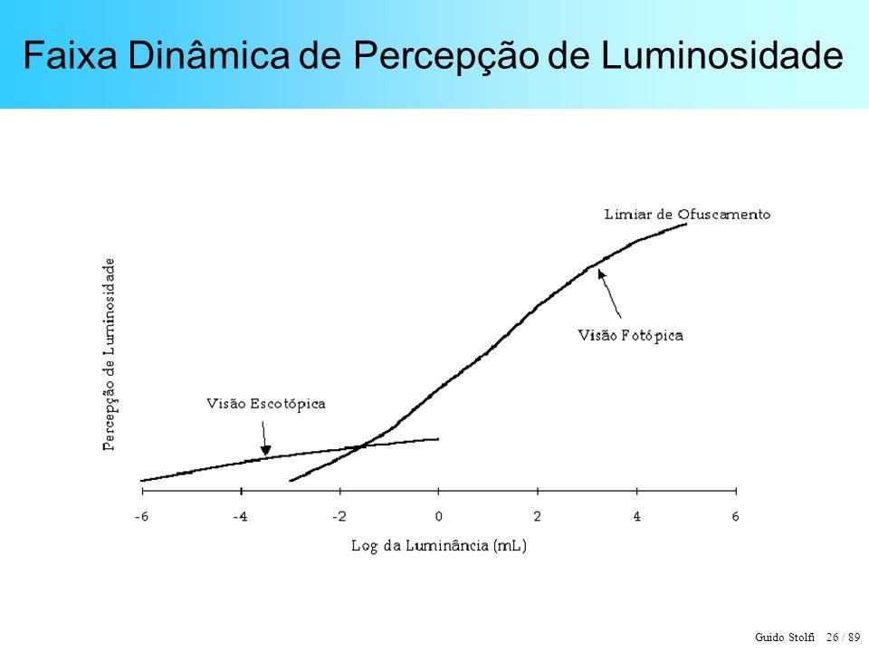 Guido Stolfi 26 / 89 Faixa Dinâmica de Percepção de Luminosidade
