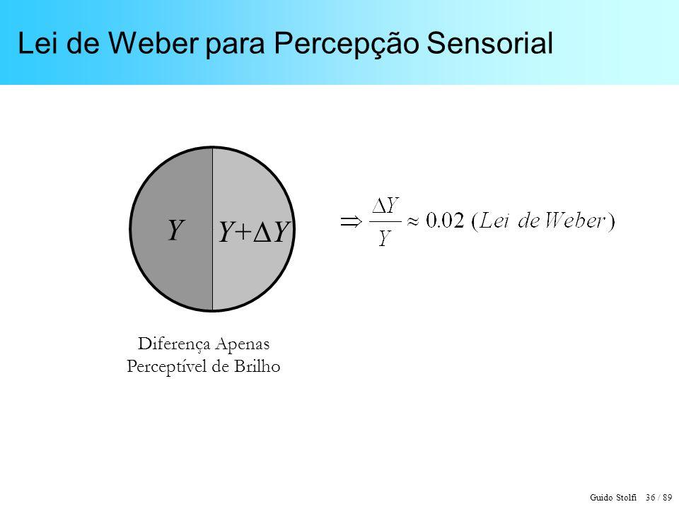 Guido Stolfi 36 / 89 Lei de Weber para Percepção Sensorial Diferença Apenas Perceptível de Brilho Y Y+ Y