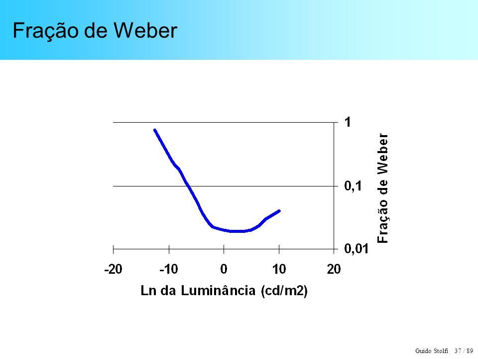 Guido Stolfi 37 / 89 Fração de Weber