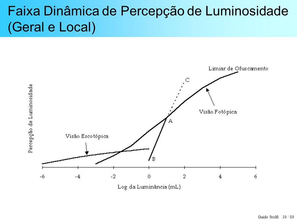 Guido Stolfi 39 / 89 Faixa Dinâmica de Percepção de Luminosidade (Geral e Local)
